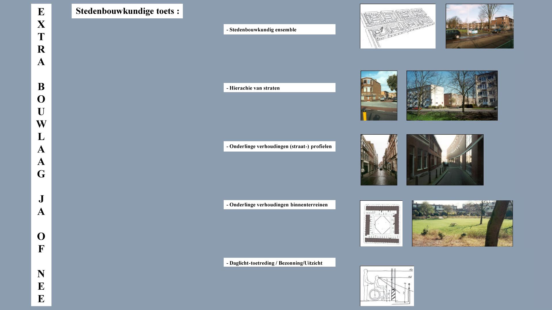 Extra bouwlaag Wcie schema stedenbtoets