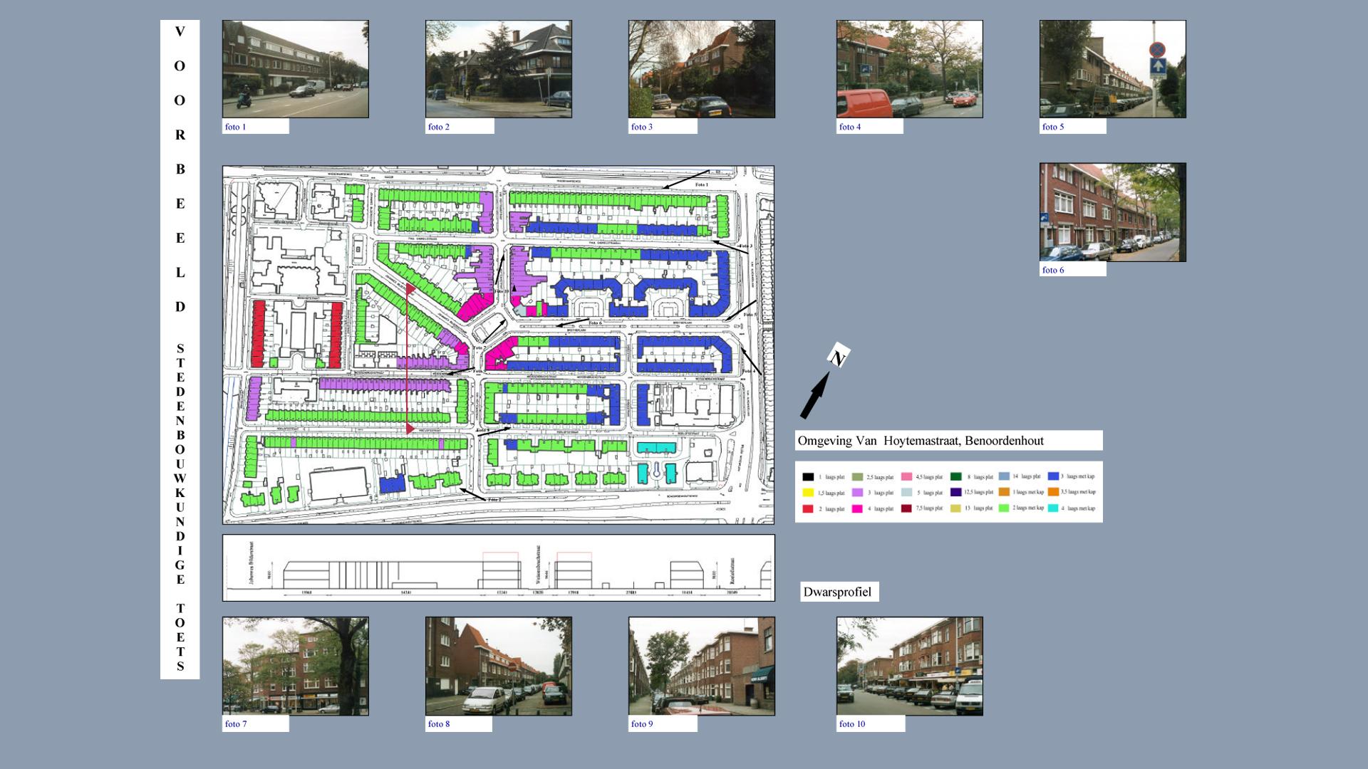 Extra bouwlaag voorbeeld analyse