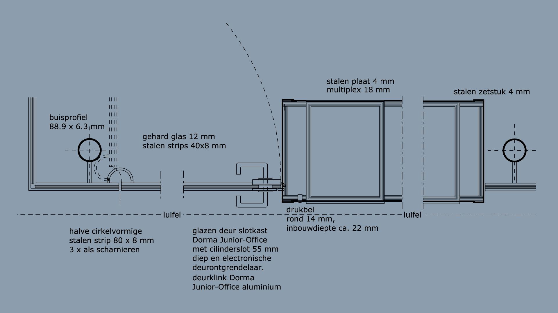 Zonnehoek horizontale detaillering